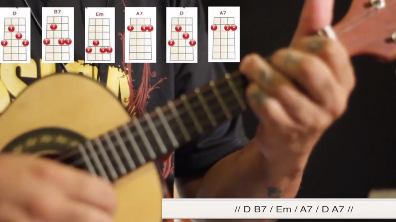 Campo harmônico - Sequência I, VI, II, V