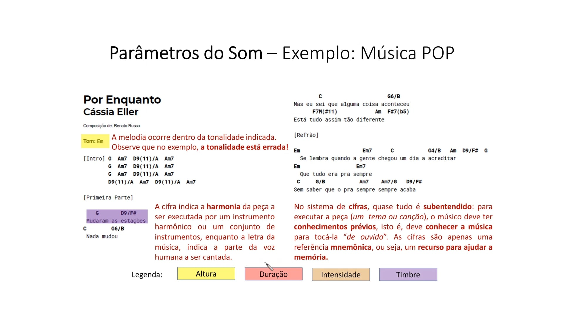 As Camadas da Música (Parâmetros do som) - Parte 4